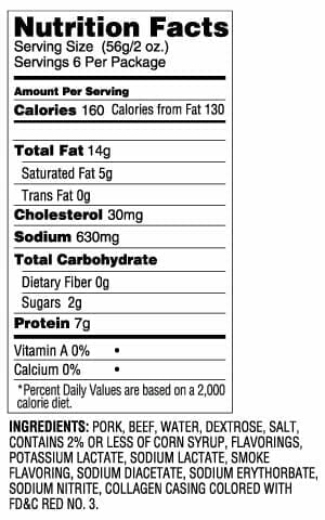 Nutrition Label - Ring Bologna